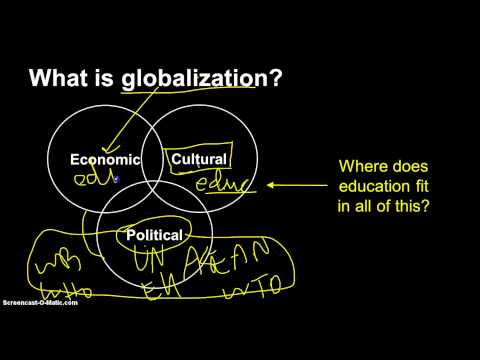 CIE401 Week 8: Economic Globalization, Part 1