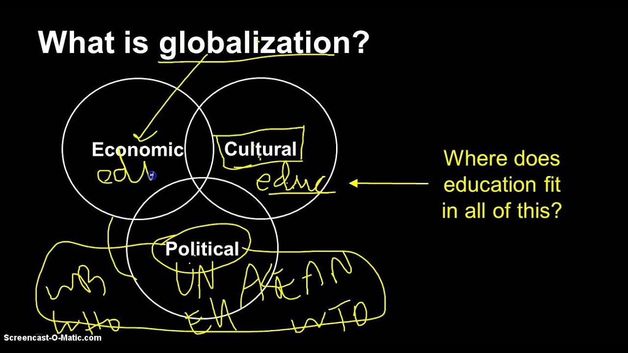 cie401 week 8 economic globalization part 1 cie401 week 8 economic globalization part 1