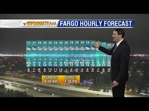 Weather 600pm December 7th, 2017