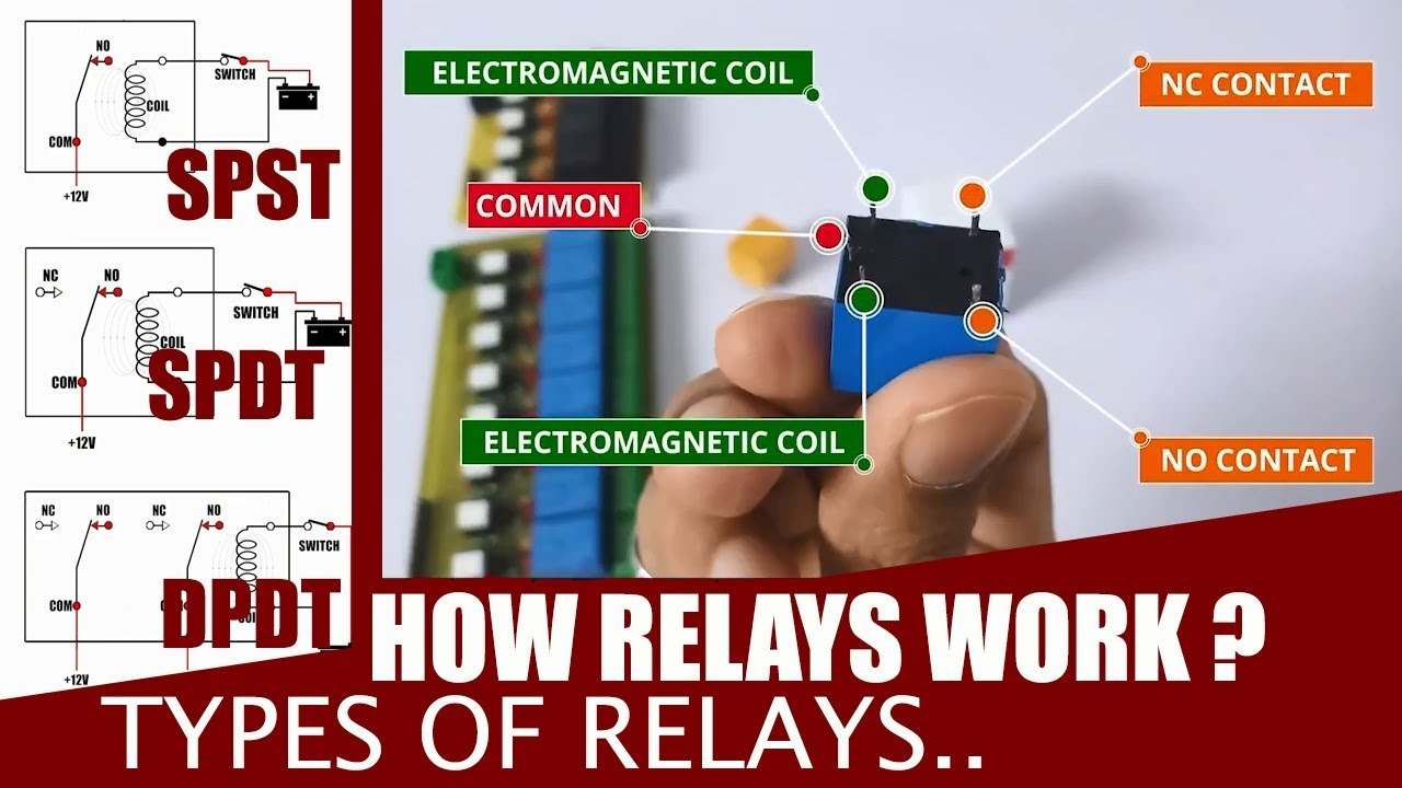 How Relay Works Types of Relay SPST SPDT DPDT in English - YouTube
