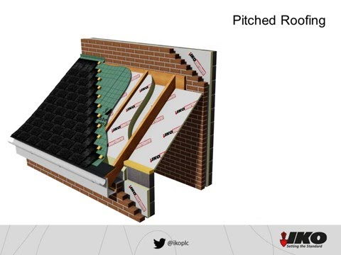 IKO Pitched Roofing