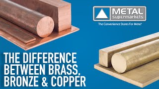 The Difference Between Copper, Brass and Bronze