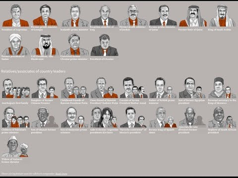 Panama Papers: Massive leak shows how rich hide wealth, MSM focus on Putin