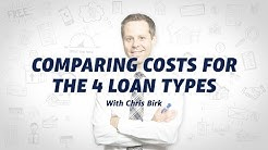 Comparing Costs For Different Types of Home Loans