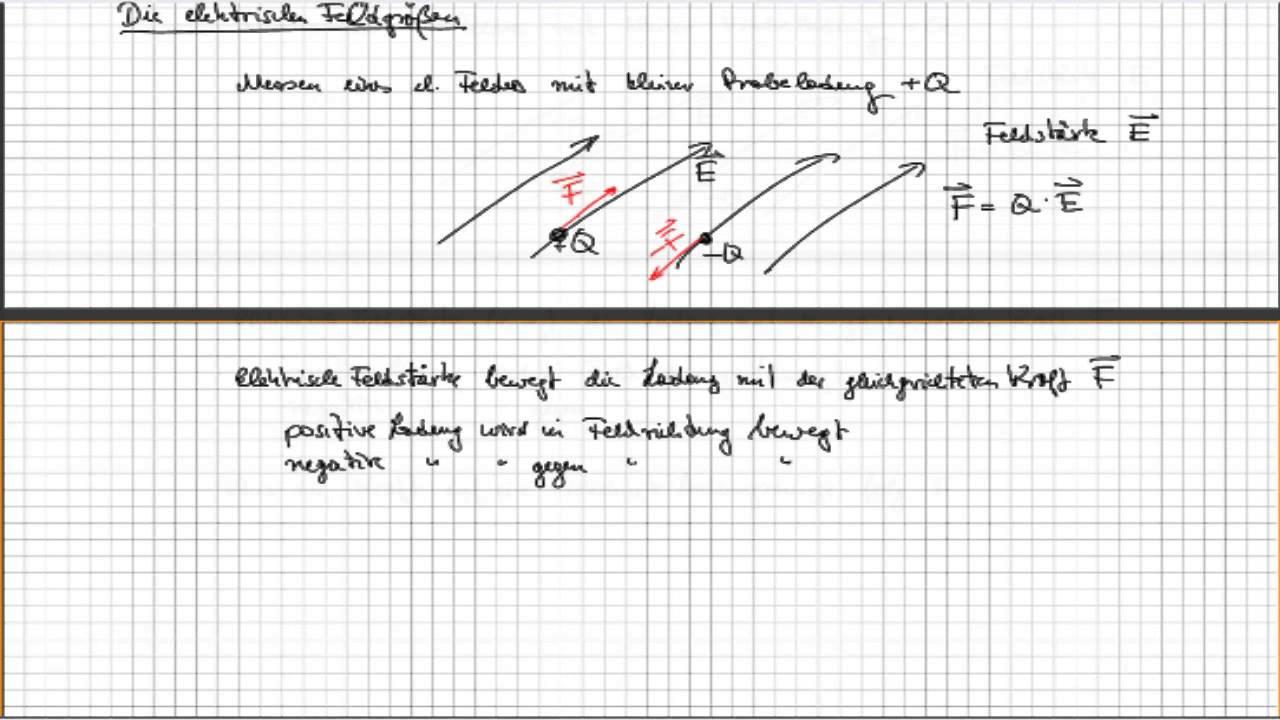 Die elektrischen Feldgrößen - Grundlagen der Elektrotechnik II - YouTube
