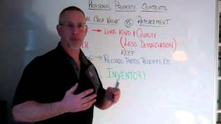 Insurance Contents Coverage: Actual Cash Value (ACV) vs. Replacement Cost