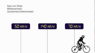 Mittelwertsätze der Differentialrechnung // Satz // Beweis // Anwendung