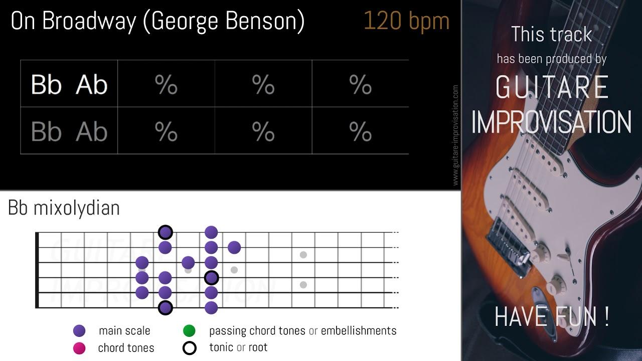 On Broadway George Benson Backing Track Youtube