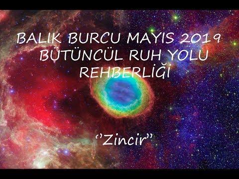 BALIK BURCU MAYIS 2019 BÜTÜNCÜL (HOLİSTİK) RUH YOLU REHBERLİĞİ