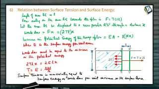 6 Relation Between Surface Tension and Surface Energy