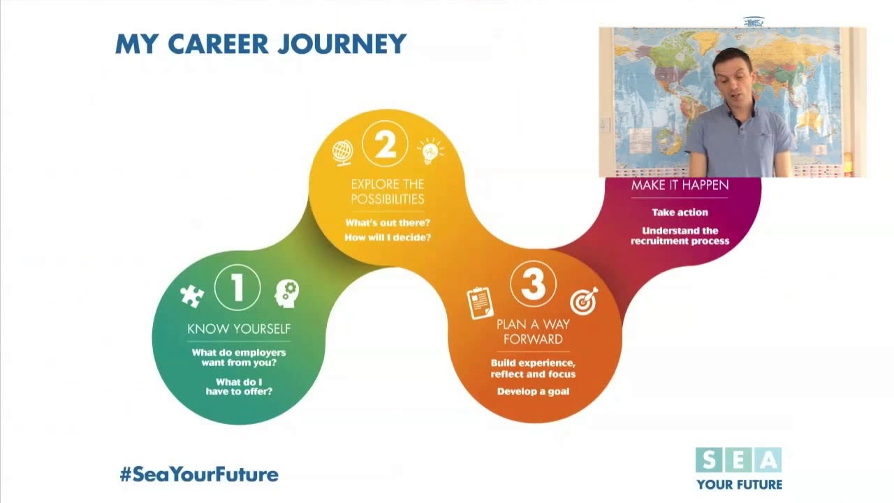 Swansea University Employability Journey Map Walk Through