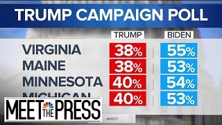 trump-campaign-cutting-ties-pollsters-internal-numbers-leaked-meet-press-nbc-news