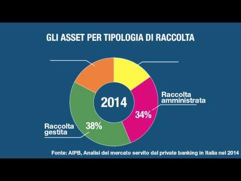 Tutti i numeri del private banking in Italia