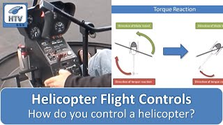 Helicopter Flight Controls