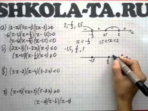 Алгебра 9 кл. Мордкович. Параграф 2.8