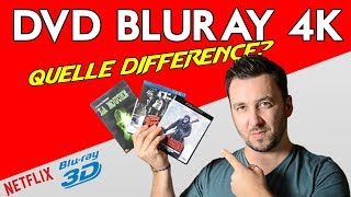 DVD, BLURAY, 4K: Quelle différence?