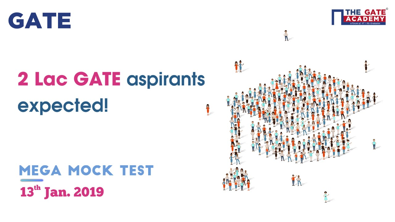 Computer Based Test) CBT Test for GATE 2019 | GATE Preparation