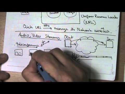 ภาษาไทย: Computer Network Lecture 1