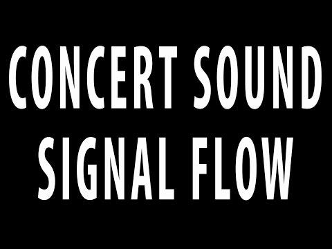 #009 - Live Sound System Signal Flow - Live Sound Basics