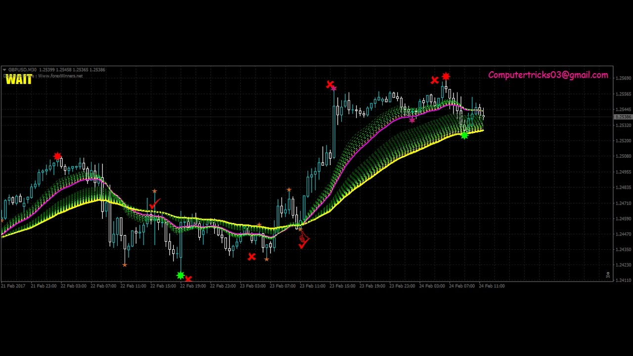 tracker forex system – Forex Winners | Free Download