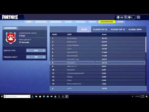 Understanding How Fortnite Leaderboards Work
