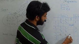 compiler design lr0 parser lr 0 parsing table lecture 16 bottom up parsing