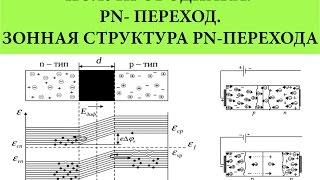 PN - переход.  Зонная структура pn перехода