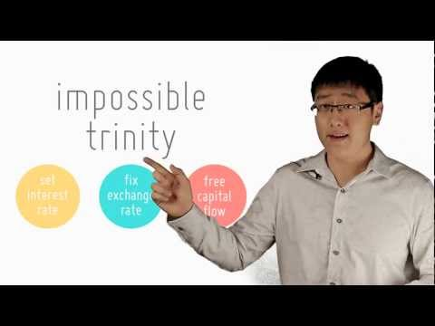 Impossible Trinity
