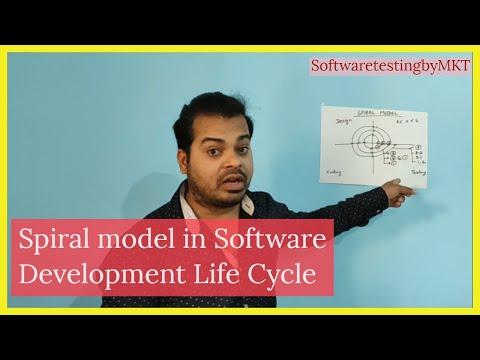Spiral Model In SDLC, Its Advantages And Disadvantages
