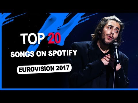 Eurovision 2017 - Top 20 Songs on Spotify (Monthly Update)