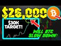 BITCOIN PRICE BREAKS $26,000! $30k INCOMING