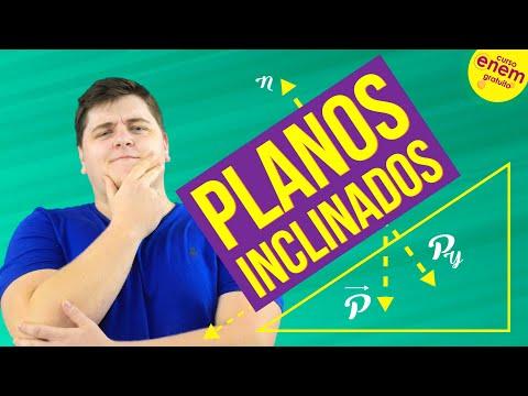 PLANOS INCLINADOS |