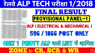 ALP Provisional Panel list-1 in RRB Mumbai for 596 Candidate