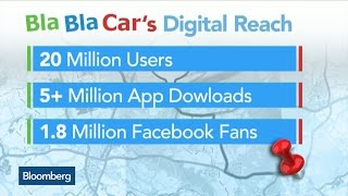 European Startup BlaBlaCar Raises $200 Million