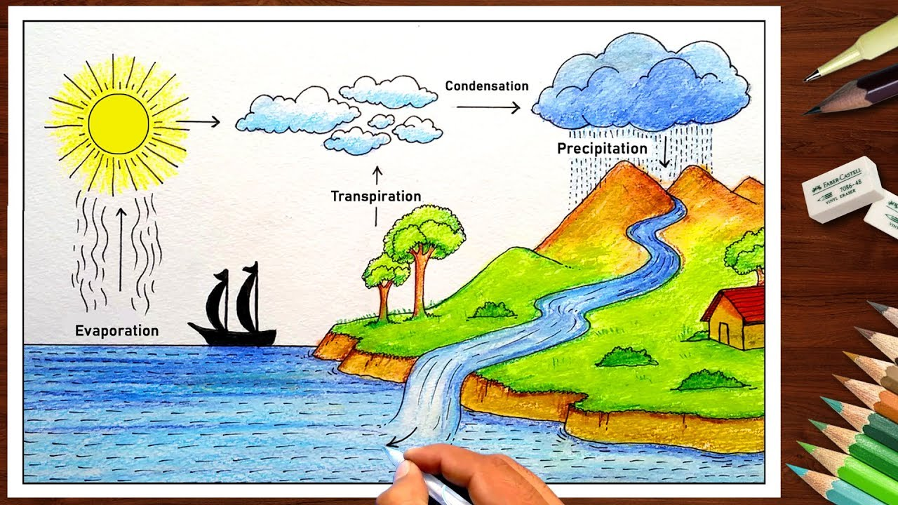 medium resolution of how to draw water cycle drawing for school project very easy step by step diagram