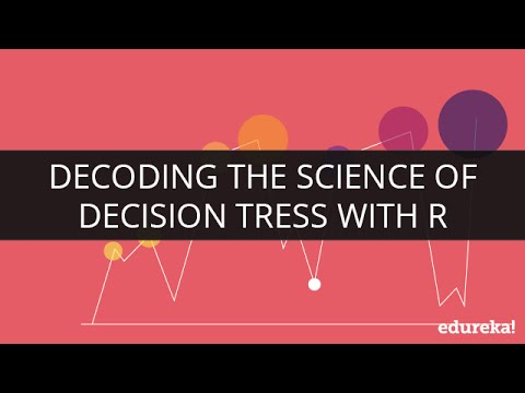 Decoding the Science of Decision Tress with R | Webinar - 1 | Edureka