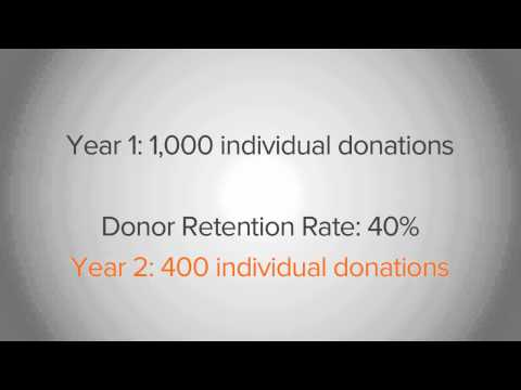A Guide to Donor Retention - Bloomerang