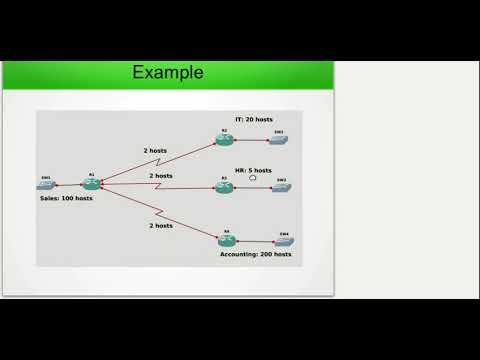 Understanding VLSM