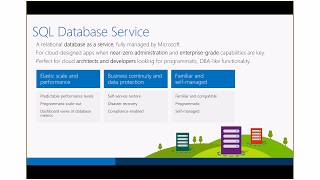 Azure SQL Database - die Datenbank als Service