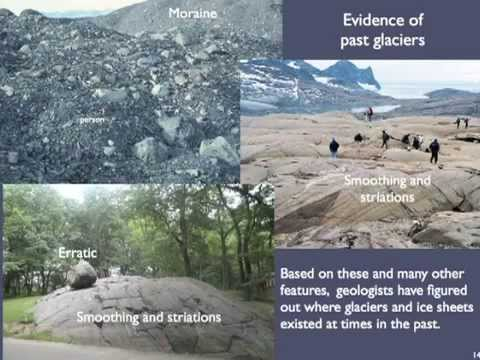 Global Climate Change: Paleoclimate