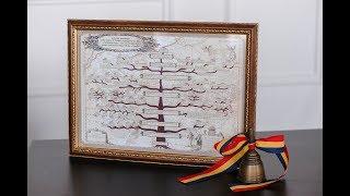 Gambar cover Arbore genealogic din ultimii 300 de ani/strămoși din România/Minisel-Miroslav
