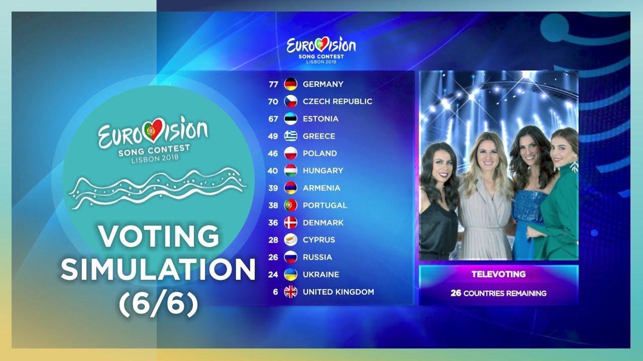 estland eurovision song contest