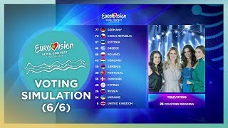 2018 Eurovision Song Contest · Voting Simulation (Part 6/6) (Televoting)
