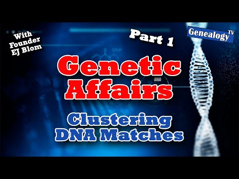 Genetic Affairs: Clustering DNA Matches - Part 1 (2020)