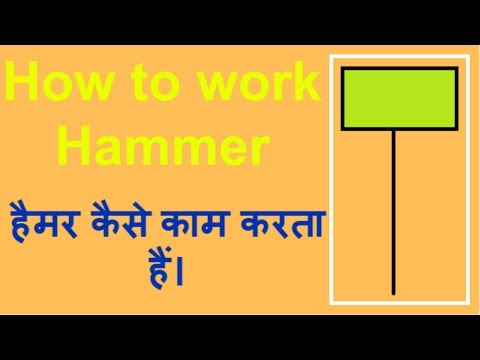 How to use Hammer Candlestick Pattern in hindi. Technical Analysis in Hindi
