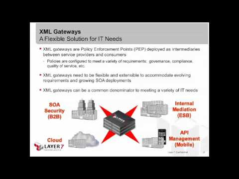 The Expanding Role of XML Gateways in SOA, Mobile and Cloud Featuring Forrester
