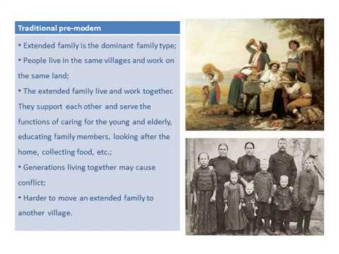 05 Theories of the Family (Functionalism and Marxism)