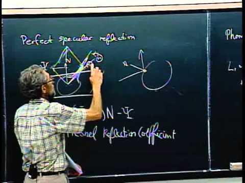 Bidirectional Reflectance Distribution Function