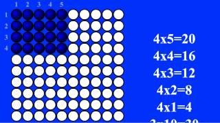 Наглядная таблица умножения. Видеоклип-считалочка.