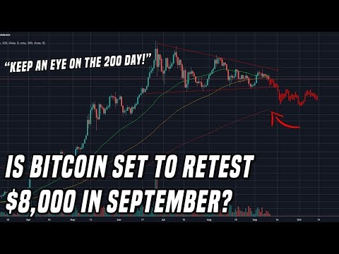Bitcoin To $8,000 In September? | Altcoins Repeating Similar Patterns To History